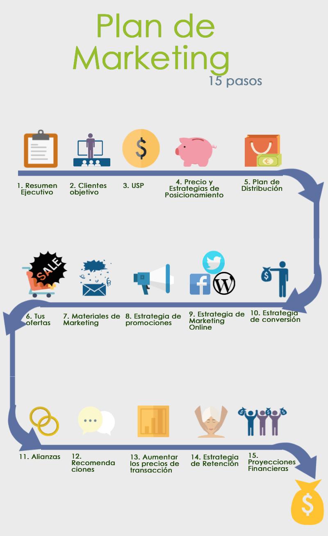Video plan de marketing online wikipedia