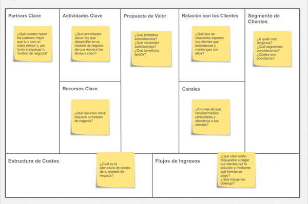 Business-Model-Canvas2-1024x743