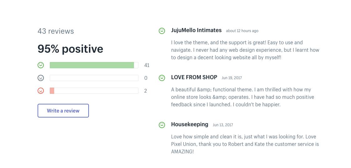 opiniones usuario