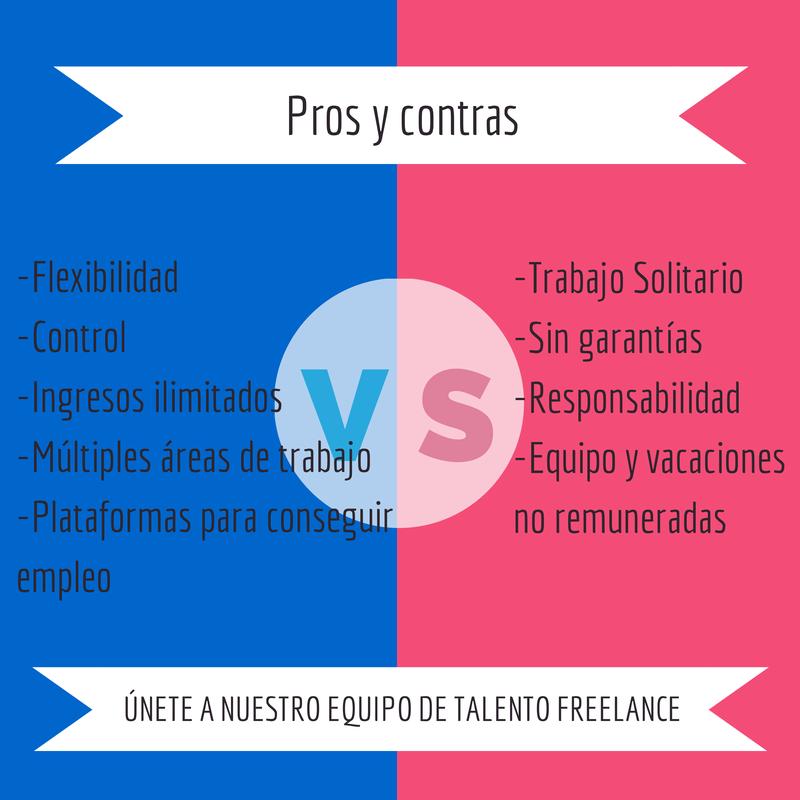 Los pros y contras de ser freelance - Microcemento pros y contras ...