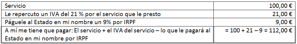 esquema IVA 2