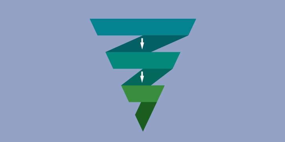 funnel estrategia de contenidos