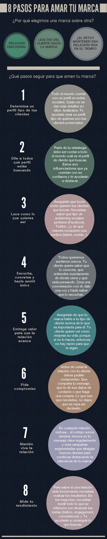 infografia marca clientes