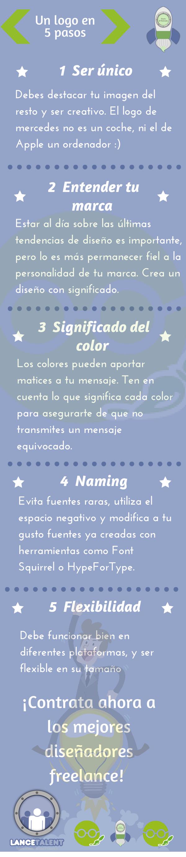 infografialogo